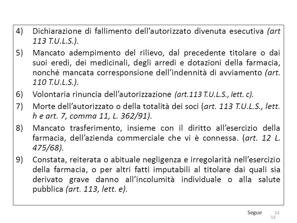14 4)Dichiarazione di fallimento dellautorizzato divenuta esecutiva (art 113 T.U.L.S.). 5)Mancato adempimento del rilievo, dal precedente titolare o d