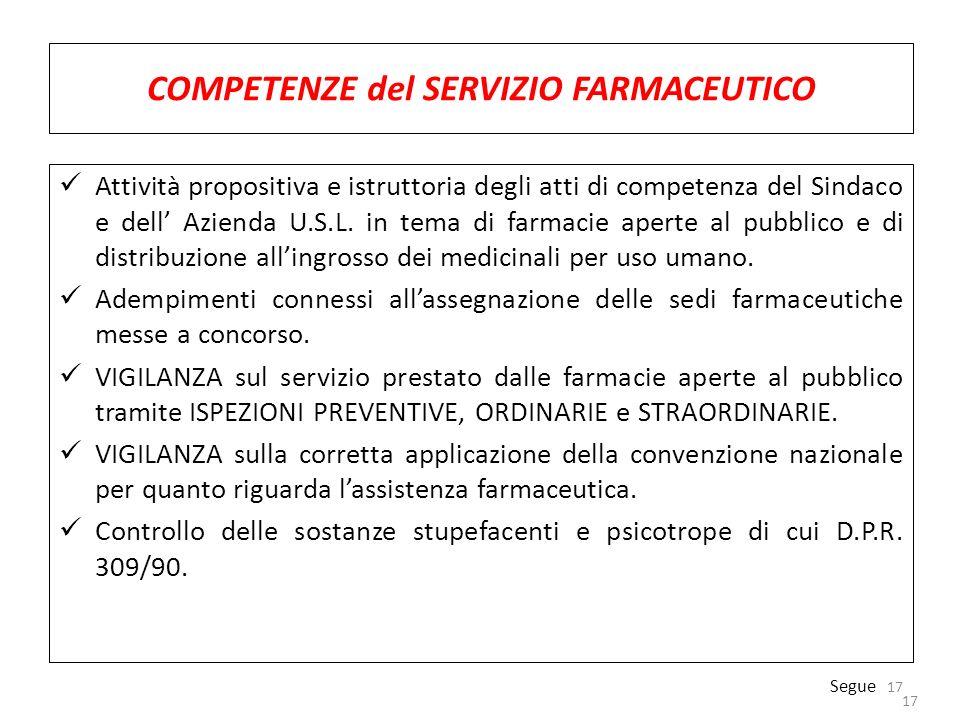 17 COMPETENZE del SERVIZIO FARMACEUTICO Attività propositiva e istruttoria degli atti di competenza del Sindaco e dell Azienda U.S.L. in tema di farma
