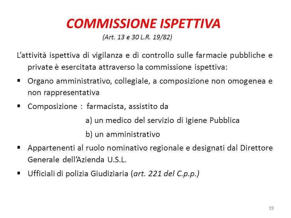 19 COMMISSIONE ISPETTIVA Lattività ispettiva di vigilanza e di controllo sulle farmacie pubbliche e private è esercitata attraverso la commissione isp