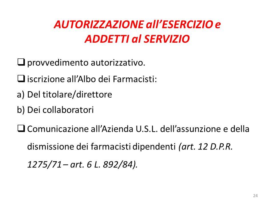 24 AUTORIZZAZIONE allESERCIZIO e ADDETTI al SERVIZIO provvedimento autorizzativo. iscrizione allAlbo dei Farmacisti: a)Del titolare/direttore b)Dei co