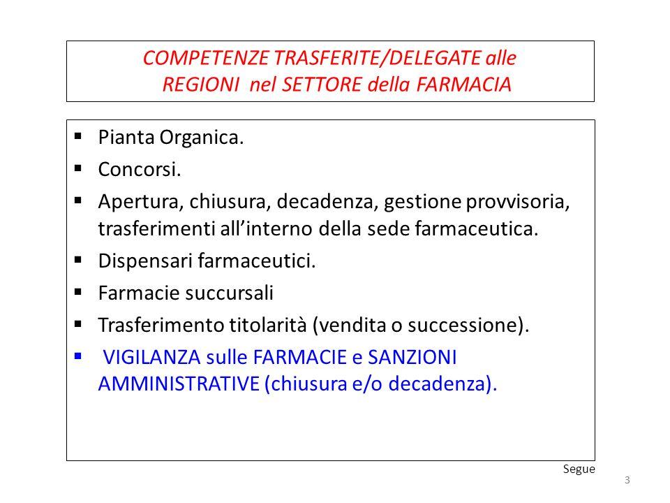 3 COMPETENZE TRASFERITE/DELEGATE alle REGIONI nel SETTORE della FARMACIA Pianta Organica. Concorsi. Apertura, chiusura, decadenza, gestione provvisori