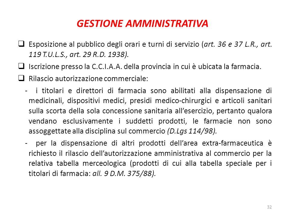 32 GESTIONE AMMINISTRATIVA Esposizione al pubblico degli orari e turni di servizio (art. 36 e 37 L.R., art. 119 T.U.L.S., art. 29 R.D. 1938). Iscrizio