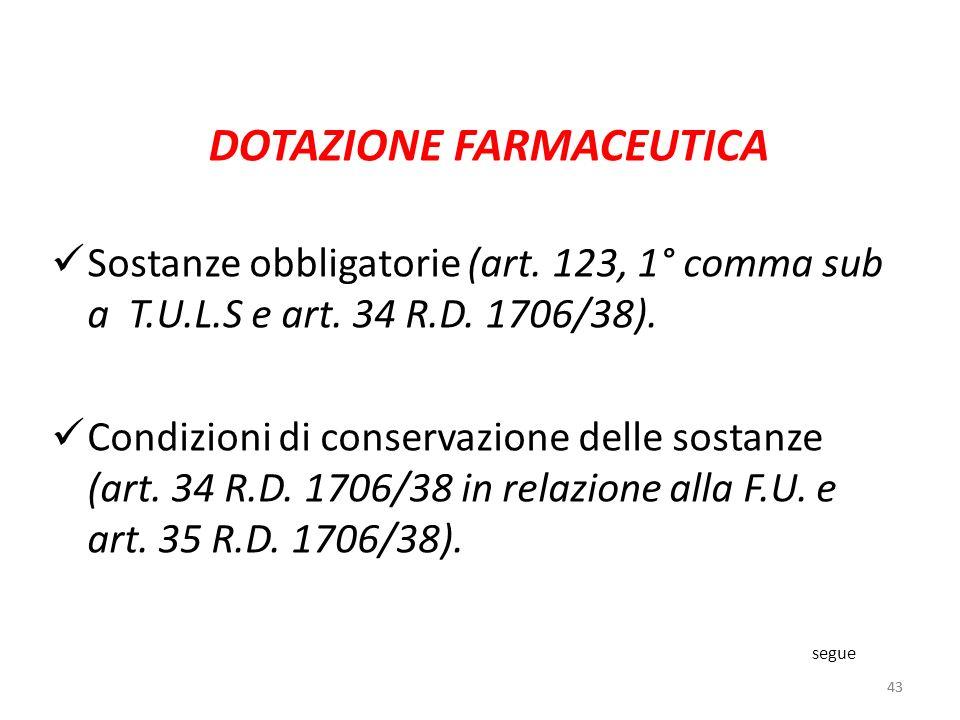 43 DOTAZIONE FARMACEUTICA Sostanze obbligatorie (art. 123, 1° comma sub a T.U.L.S e art. 34 R.D. 1706/38). Condizioni di conservazione delle sostanze