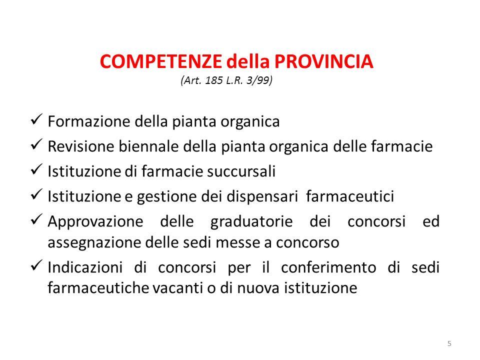 5 COMPETENZE della PROVINCIA Formazione della pianta organica Revisione biennale della pianta organica delle farmacie Istituzione di farmacie succursa