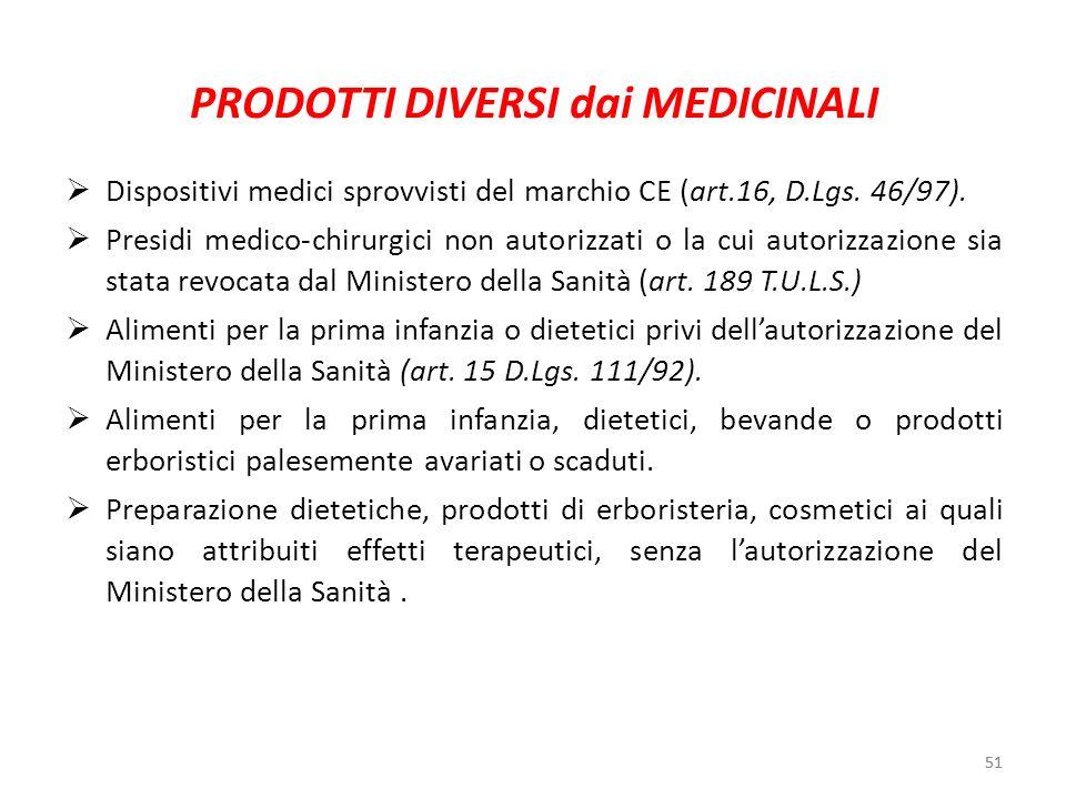 51 PRODOTTI DIVERSI dai MEDICINALI Dispositivi medici sprovvisti del marchio CE (art.16, D.Lgs. 46/97). Presidi medico-chirurgici non autorizzati o la