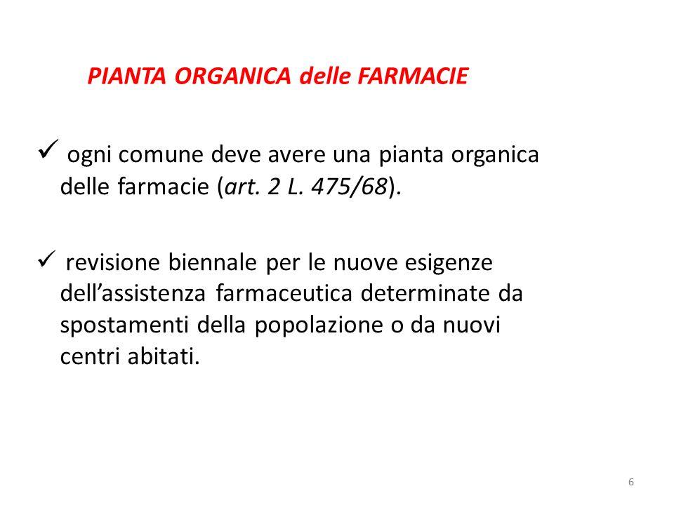 6 PIANTA ORGANICA delle FARMACIE ogni comune deve avere una pianta organica delle farmacie (art. 2 L. 475/68). revisione biennale per le nuove esigenz