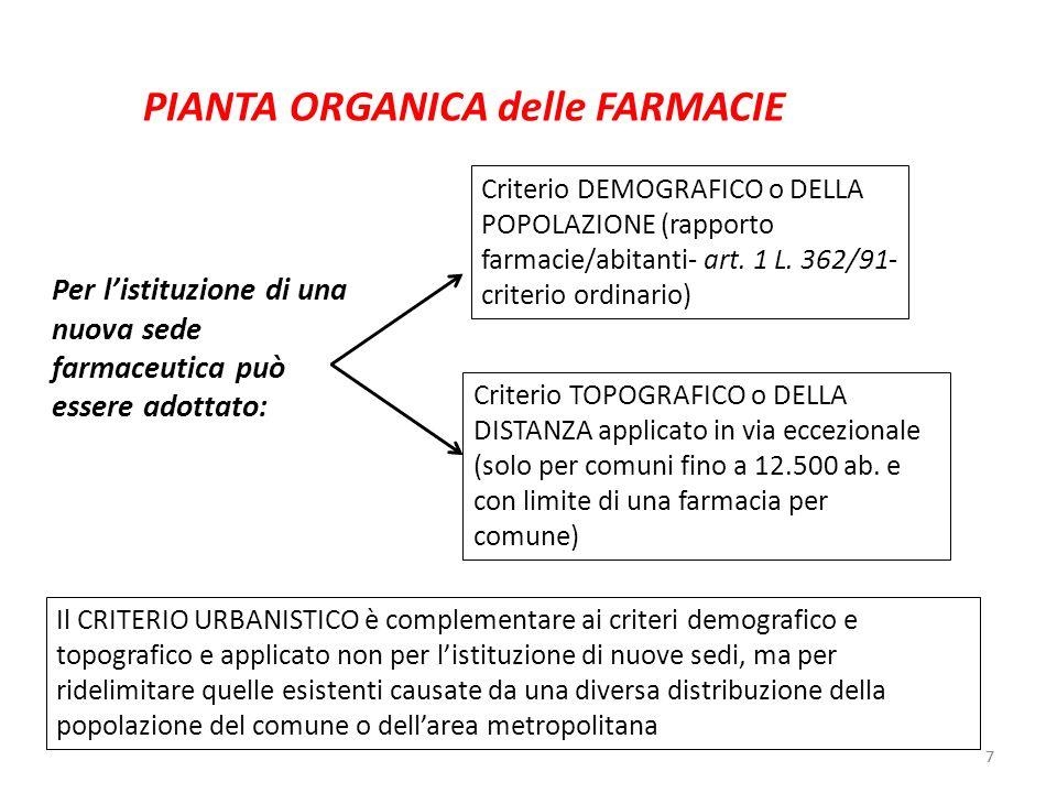 7 PIANTA ORGANICA delle FARMACIE Per listituzione di una nuova sede farmaceutica può essere adottato: Criterio DEMOGRAFICO o DELLA POPOLAZIONE (rappor