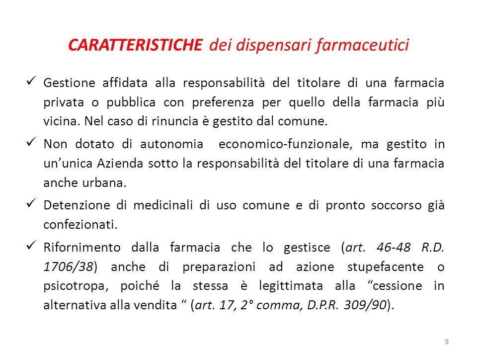 50 SANZIONI PENALI in CASO di IRREGOLARITA nel COMMERCIO dei MEDICINALI (art.