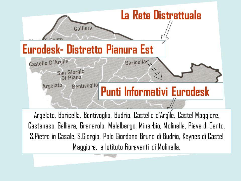 Punti Informativi Eurodesk Argelato, Baricella, Bentivoglio, Budrio, Castello dArgile, Castel Maggiore, Castenaso, Galliera, Granarolo, Malalbergo, Mi