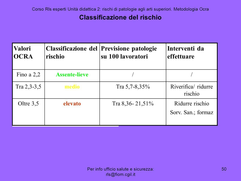50 Corso Rls esperti Unità didattica 2: rischi di patologie agli arti superiori. Metodologia Ocra Classificazione del rischio Valori OCRA Classificazi
