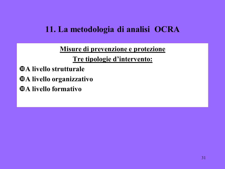 31 11. La metodologia di analisi OCRA Misure di prevenzione e protezione Tre tipologie dintervento: A livello strutturale A livello organizzativo A li