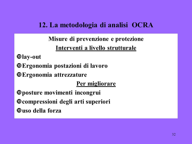 32 12. La metodologia di analisi OCRA Misure di prevenzione e protezione Interventi a livello strutturale lay-out Ergonomia postazioni di lavoro Ergon