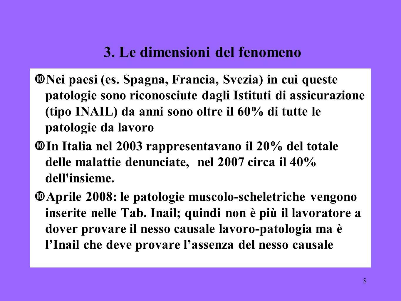 8 3. Le dimensioni del fenomeno Nei paesi (es. Spagna, Francia, Svezia) in cui queste patologie sono riconosciute dagli Istituti di assicurazione (tip