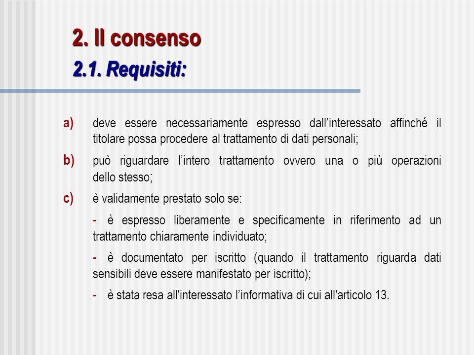 a) deve essere necessariamente espresso dallinteressato affinché il titolare possa procedere al trattamento di dati personali; b) può riguardare linte