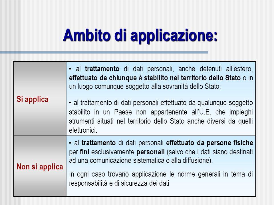 Ambito di applicazione: Si applica - al trattamento di dati personali, anche detenuti allestero, effettuato da chiunque è stabilito nel territorio del