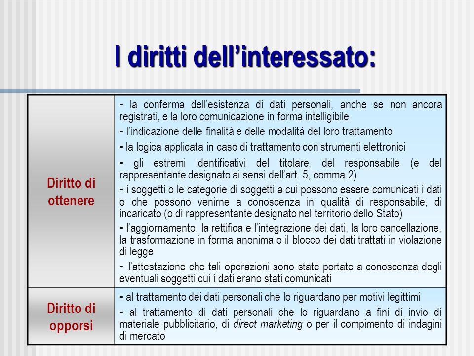 I diritti dellinteressato: Diritto di ottenere - la conferma dellesistenza di dati personali, anche se non ancora registrati, e la loro comunicazione