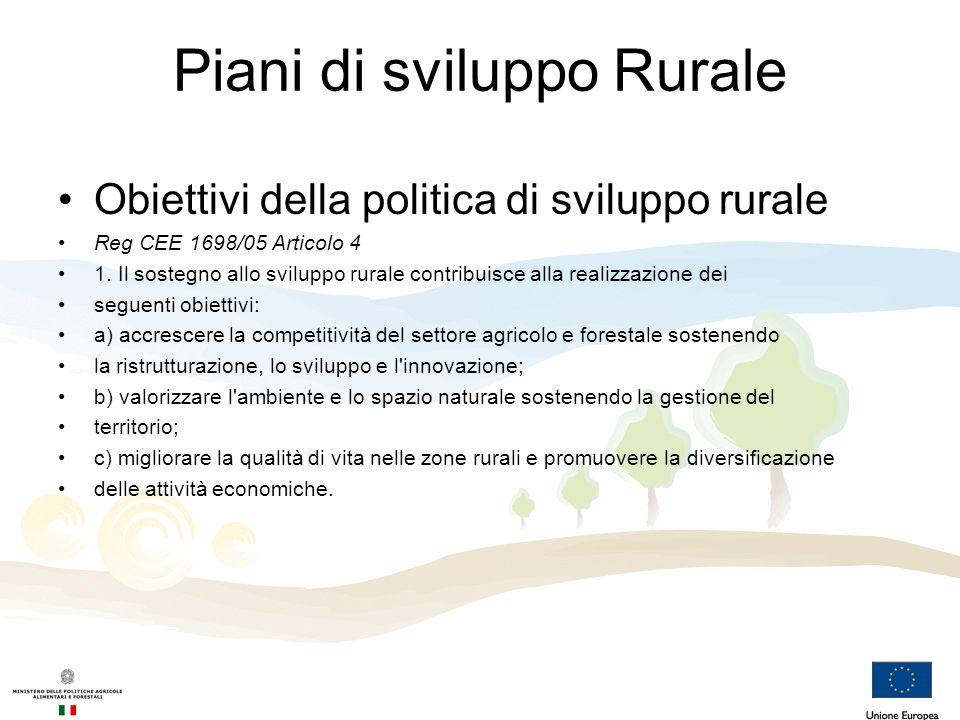 Piani di sviluppo Rurale Obiettivi della politica di sviluppo rurale Reg CEE 1698/05 Articolo 4 1. Il sostegno allo sviluppo rurale contribuisce alla