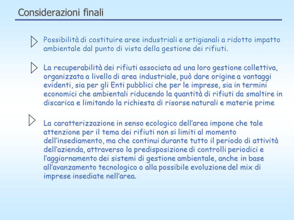 Considerazioni finali Possibilità di costituire aree industriali e artigianali a ridotto impatto ambientale dal punto di vista della gestione dei rifiuti.