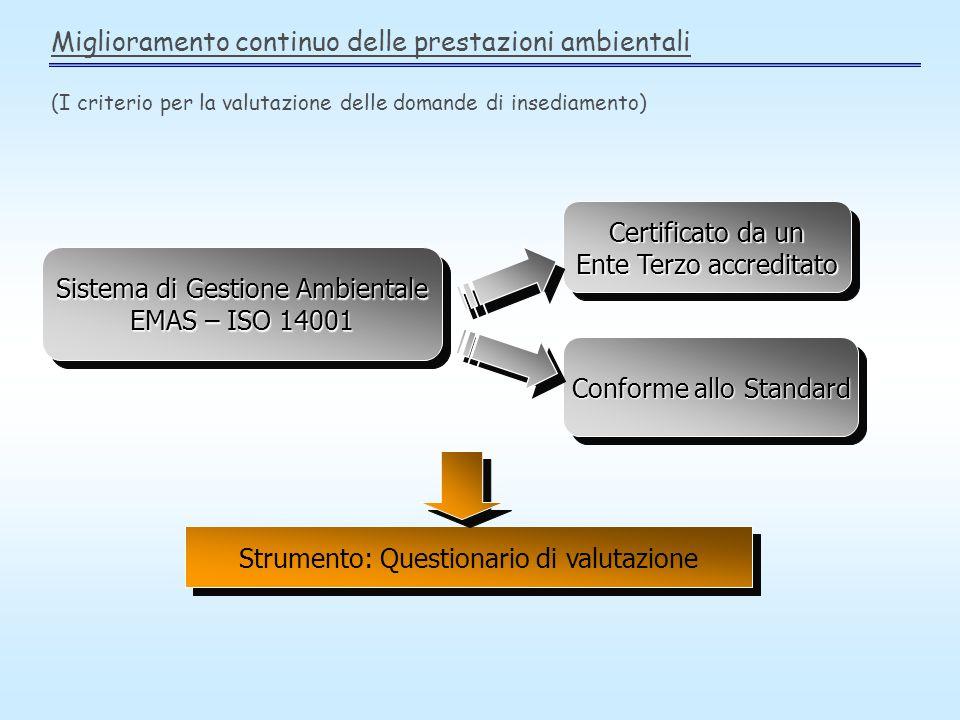 Miglioramento continuo delle prestazioni ambientali (I criterio per la valutazione delle domande di insediamento) Sistema di Gestione Ambientale EMAS – ISO 14001 Sistema di Gestione Ambientale EMAS – ISO 14001 Conforme allo Standard Certificato da un Ente Terzo accreditato Certificato da un Ente Terzo accreditato Strumento: Questionario di valutazione