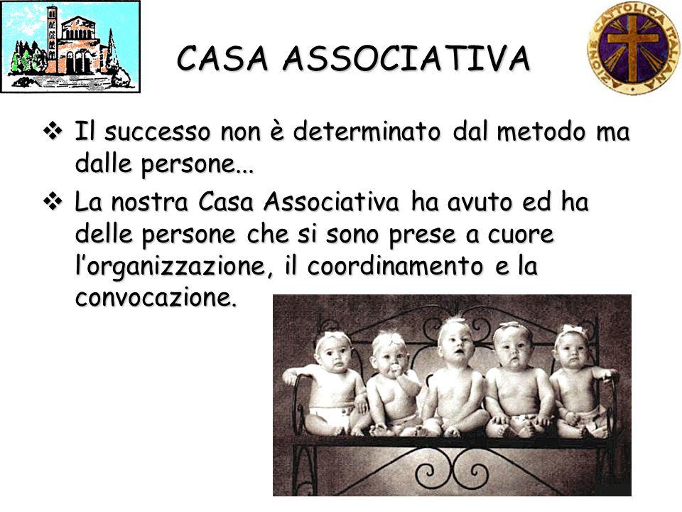CASA ASSOCIATIVA Il successo non è determinato dal metodo ma dalle persone...