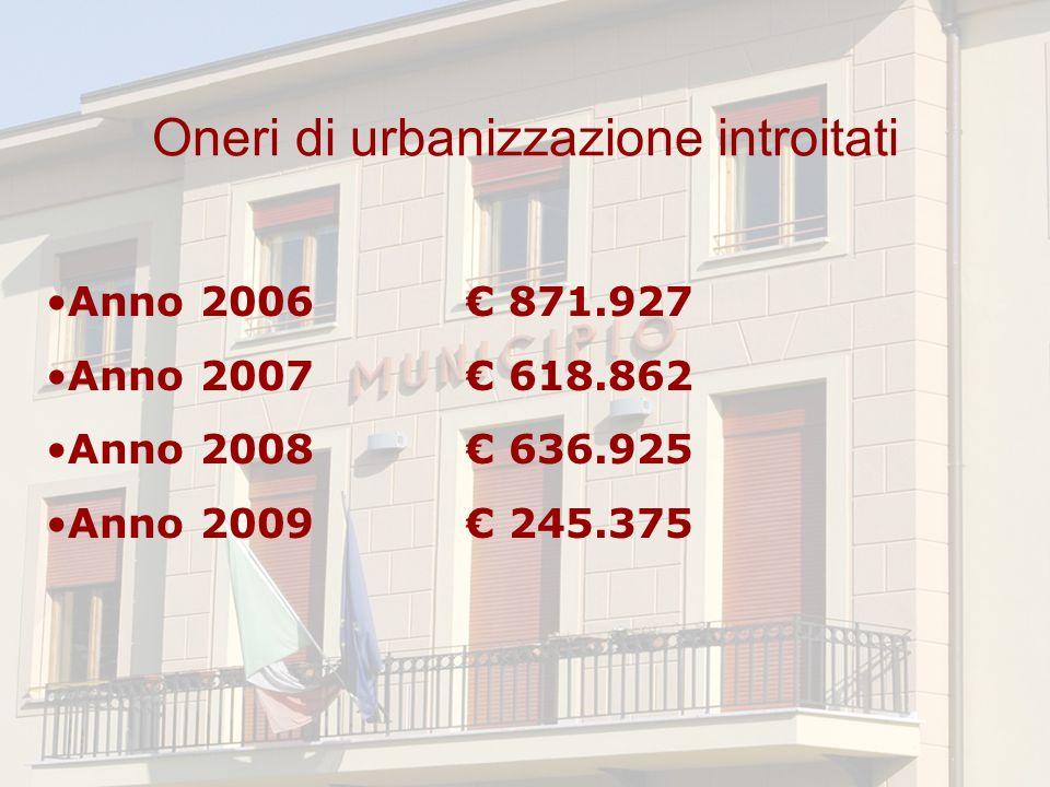 Oneri di urbanizzazione introitati Anno 2006 871.927 Anno 2007 618.862 Anno 2008 636.925 Anno 2009 245.375