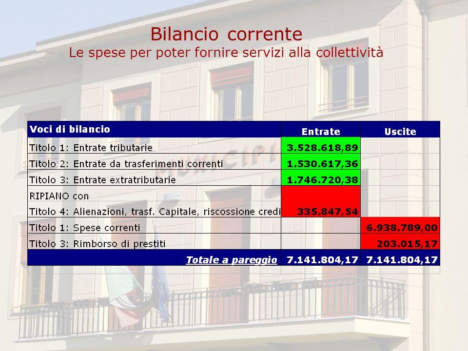 Bilancio corrente Le spese per poter fornire servizi alla collettività