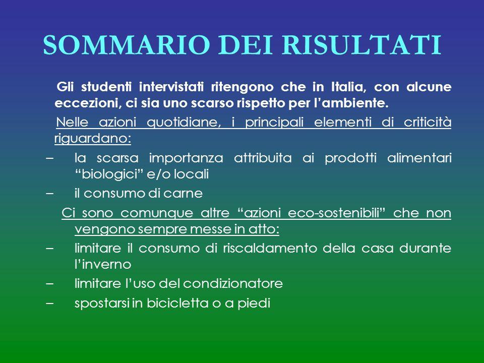 SOMMARIO DEI RISULTATI Gli studenti intervistati ritengono che in Italia, con alcune eccezioni, ci sia uno scarso rispetto per lambiente.