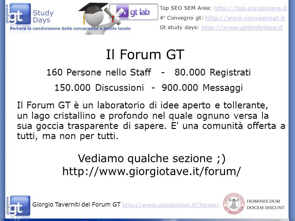 Giorgio Taverniti del Forum GT http://www.giorgiotave.it/forum/ http://www.giorgiotave.it/forum/ Top SEO SEM Area: http://top.giorgiotave.ithttp://top.giorgiotave.it 4° Convegno gt: http://www.convegnogt.ithttp://www.convegnogt.it Gt study days: http://www.gtstudydays.ithttp://www.gtstudydays.it Il Forum GT Vediamo qualche sezione ;) http://www.giorgiotave.it/forum/ 160 Persone nello Staff - 80.000 Registrati 150.000 Discussioni - 900.000 Messaggi Il Forum GT è un laboratorio di idee aperto e tollerante, un lago cristallino e profondo nel quale ognuno versa la sua goccia trasparente di sapere.