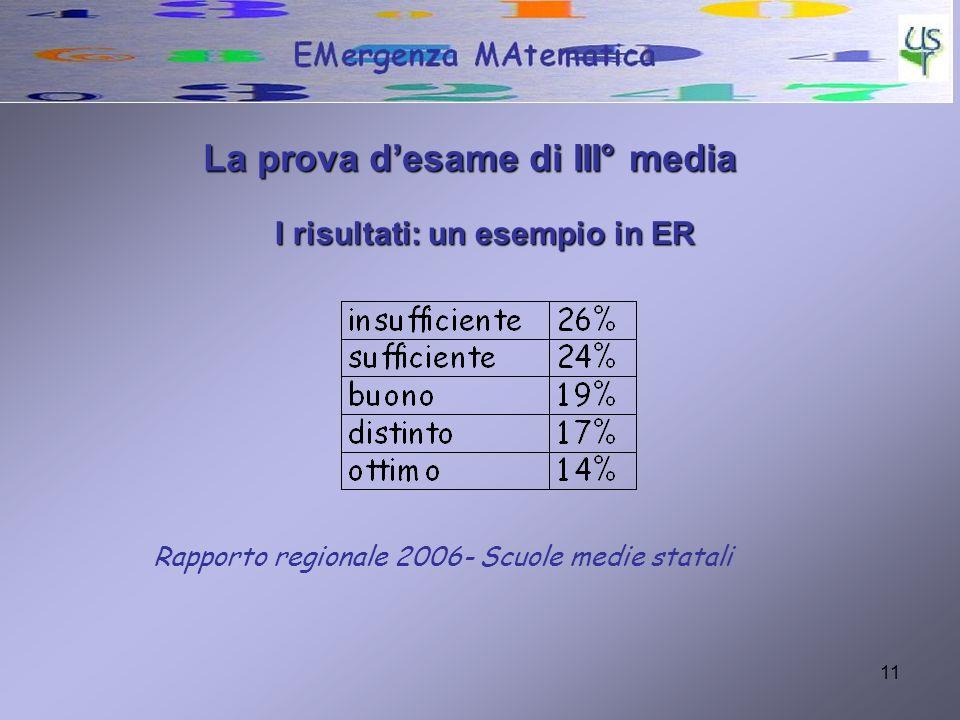 11 La prova desame di III° media Rapporto regionale 2006- Scuole medie statali I risultati: un esempio in ER
