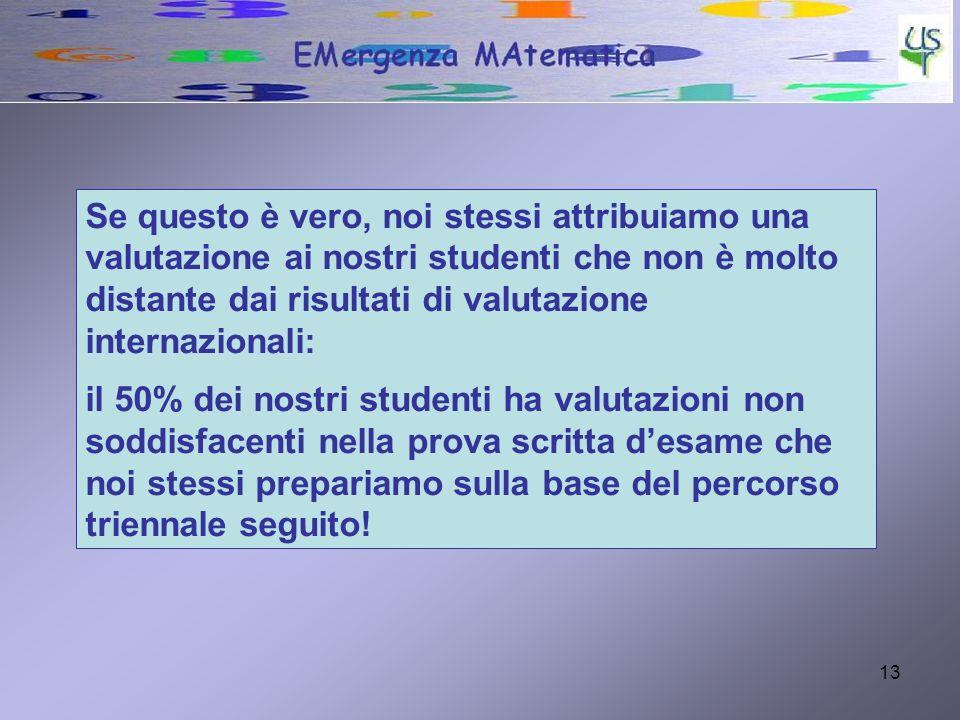 13 Se questo è vero, noi stessi attribuiamo una valutazione ai nostri studenti che non è molto distante dai risultati di valutazione internazionali: i