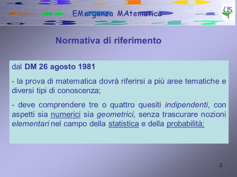 2 dal DM 26 agosto 1981 - la prova di matematica dovrà riferirsi a più aree tematiche e diversi tipi di conoscenza; - deve comprendere tre o quattro q