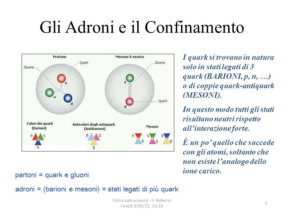 Lo stato iniziale Il condensato di gluoni (Color Glass Condensate) è la rappresentazione dei nuclei direttamente attraverso i partoni.