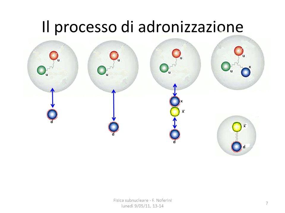 QCD nel regime non perturbativo s diventa grande a piccoli Q (grandi distanze) : non e` applicabile il calcolo perturbativo tradizionale.