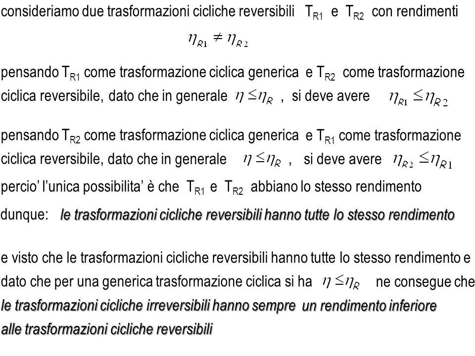 pensando T R2 come trasformazione ciclica generica pensando T R1 come trasformazione ciclica generica consideriamo due trasformazioni cicliche reversi