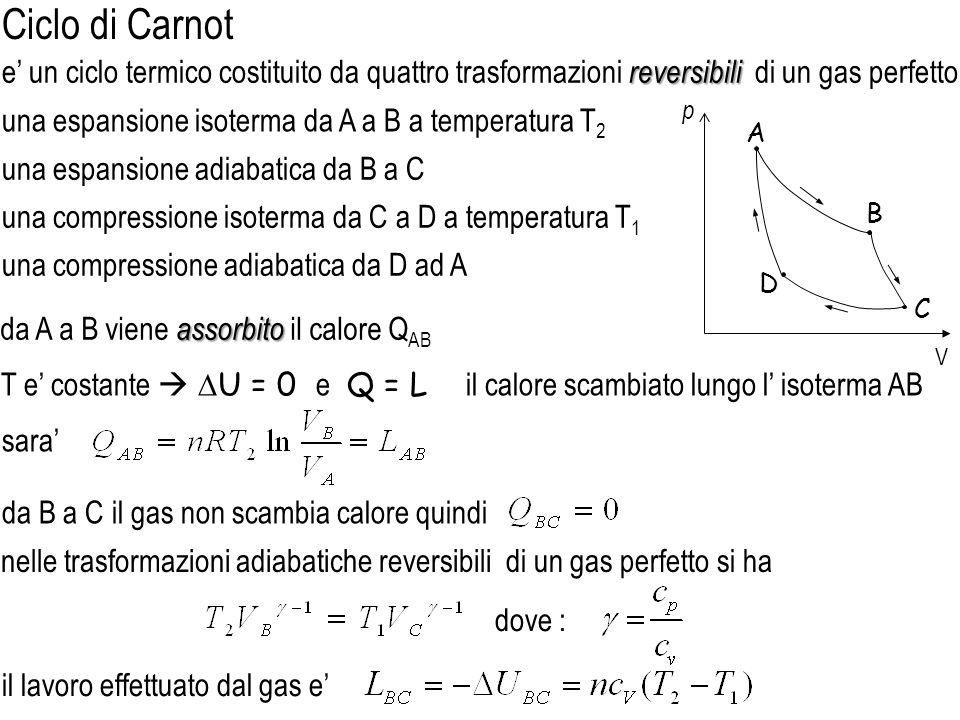 reversibili e un ciclo termico costituito da quattro trasformazioni reversibili di un gas perfetto una espansione isoterma da A a B a temperatura T 2