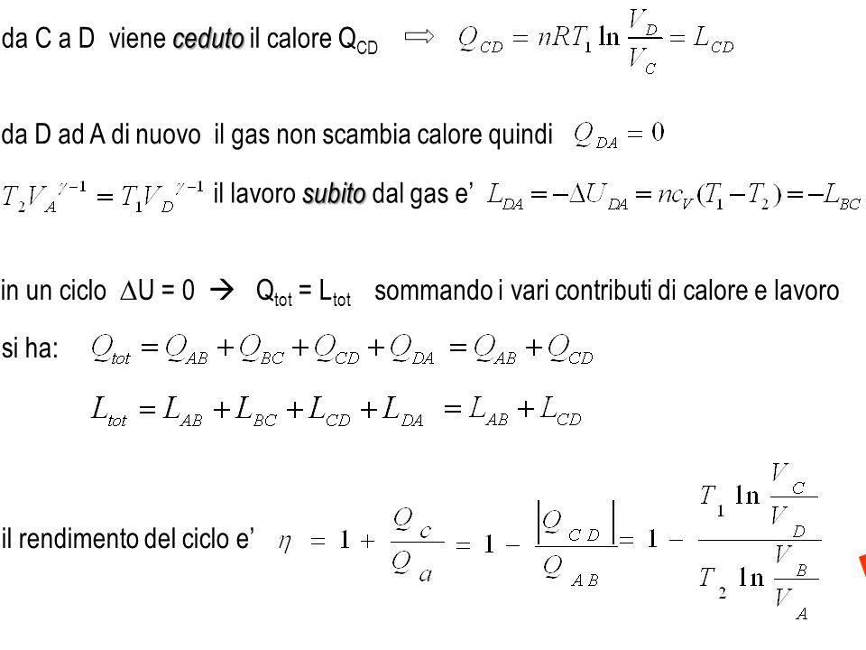 ceduto da C a D viene ceduto il calore Q CD da D ad A di nuovo il gas non scambia calore quindi subito il lavoro subito dal gas e in un ciclo U = 0 Q