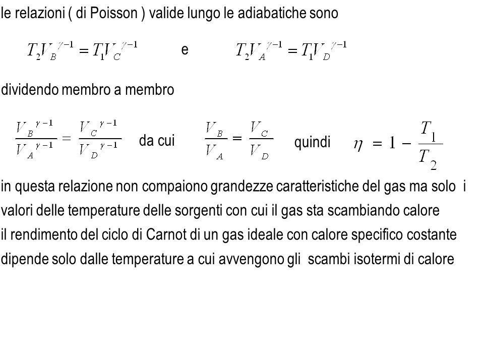 le relazioni ( di Poisson ) valide lungo le adiabatiche sono da cui quindi in questa relazione non compaiono grandezze caratteristiche del gas ma solo