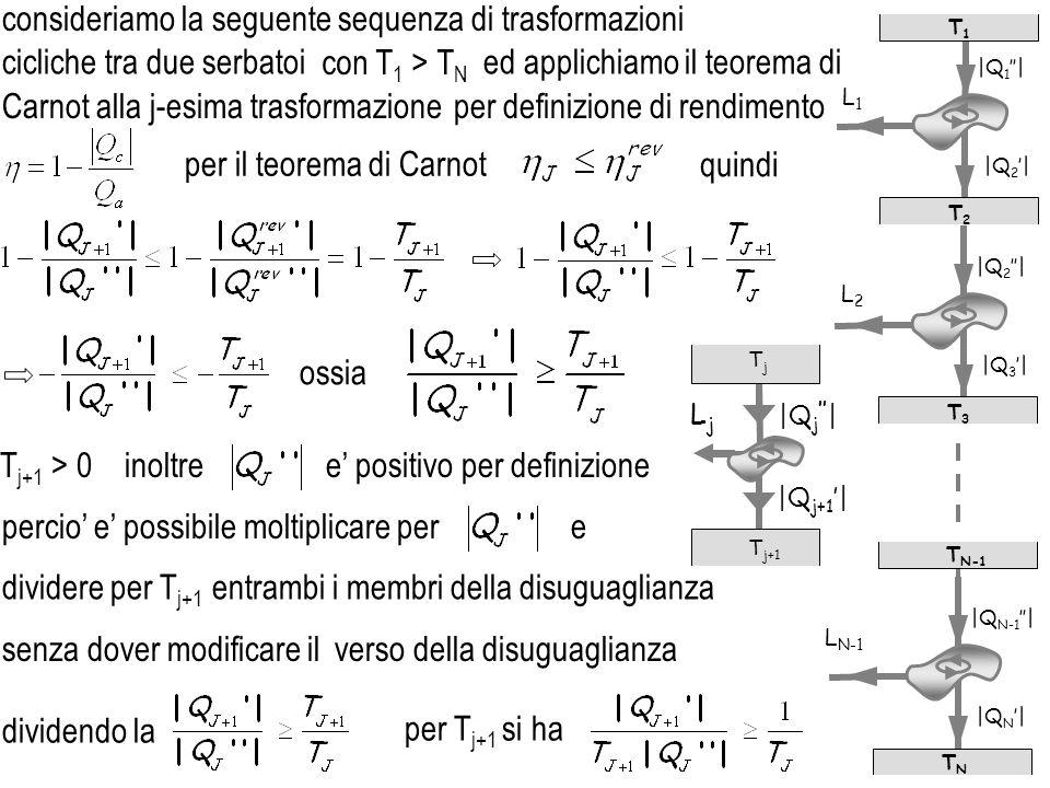 consideriamo la seguente sequenza di trasformazioni |Q 1 | T1T1 T2T2 |Q 2 | L1L1 T3T3 |Q 3 | L2L2 |Q N-1 | TNTN |Q N | L N-1 T N-1 ed applichiamo il t