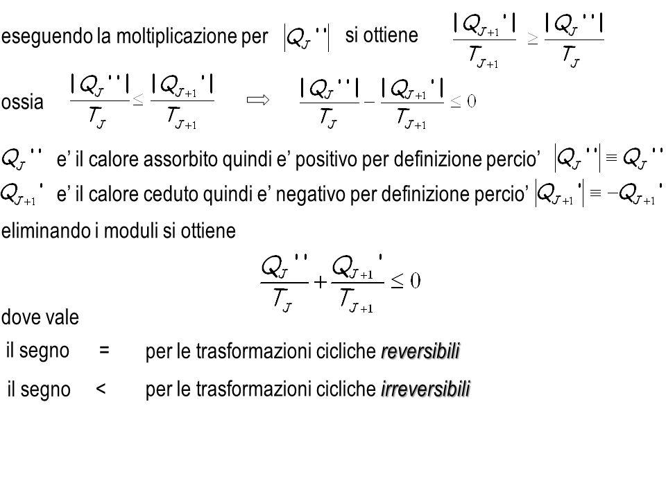 reversibili per le trasformazioni cicliche reversibili irreversibili per le trasformazioni cicliche irreversibili e il calore assorbito quindi e posit