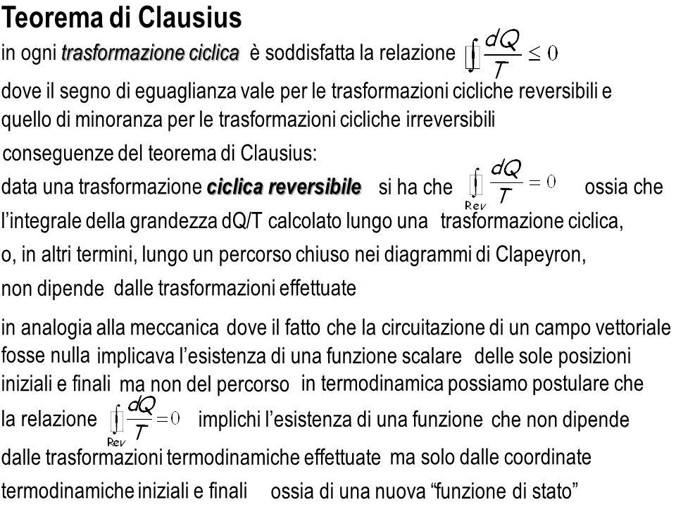 Teorema di Clausius dove il segno di eguaglianza vale per le trasformazioni cicliche reversibili e trasformazione ciclica in ogni trasformazione cicli