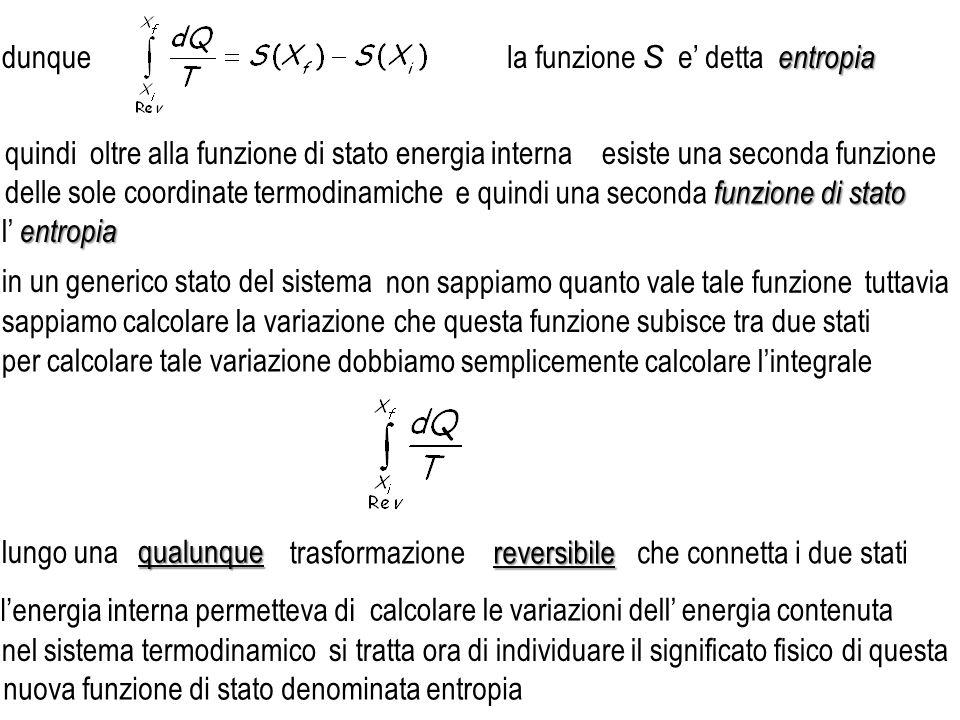 lungo una non sappiamo quanto vale tale funzione per calcolare tale variazione sappiamo calcolare la variazione tuttavia che questa funzione subisce t