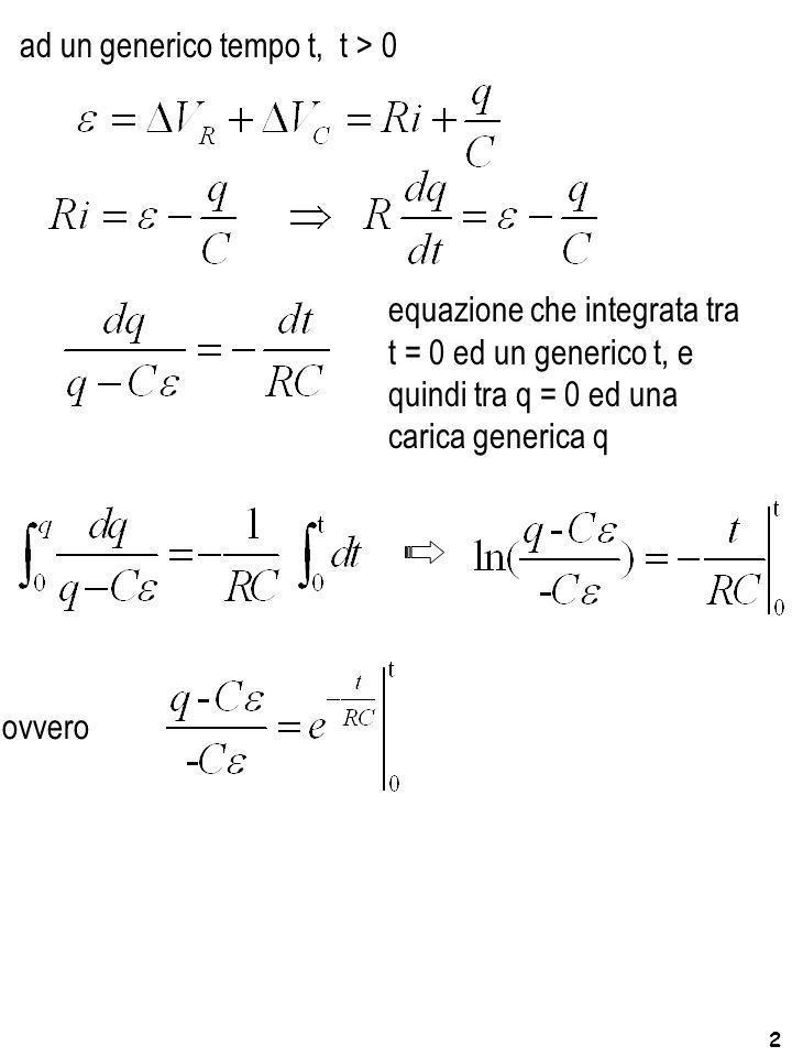 2 equazione che integrata tra t = 0 ed un generico t, e quindi tra q = 0 ed una carica generica q ovvero ad un generico tempo t, t > 0