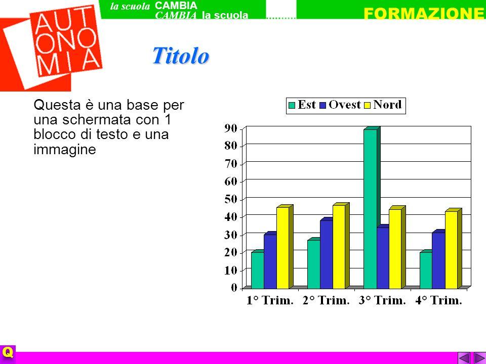 Questa è una base per una schermata con 1 blocco di testo e una immagine QTitolo CAMBIA la scuola FORMAZIONE la scuola CAMBIA