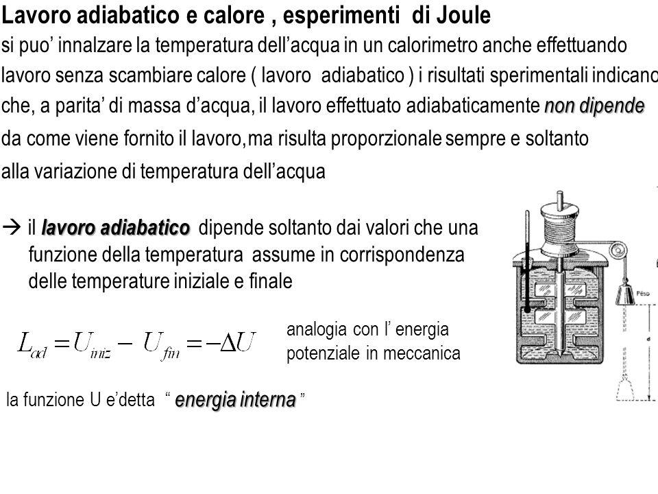 non dipende il lavoro effettuato adiabaticamente non dipende i risultati sperimentali indicano Lavoro adiabatico e calore, esperimenti di Joule lavoro