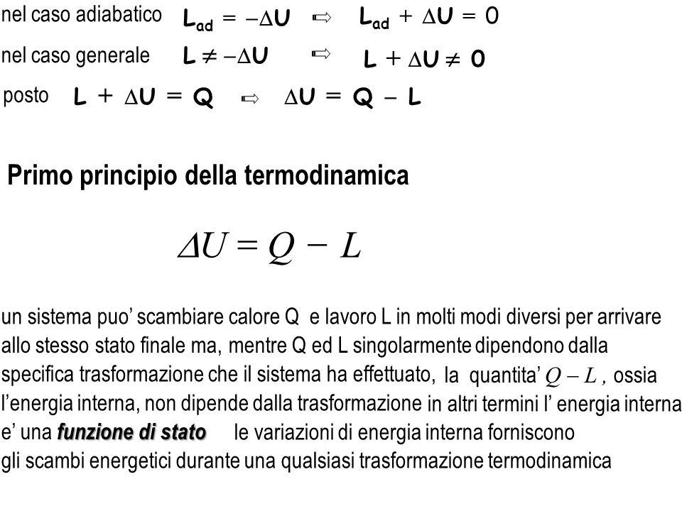 un sistema puo scambiare calore Q e lavoro L in molti modi diversi per arrivare mentre Q ed L singolarmente dipendono dalla Primo principio della term