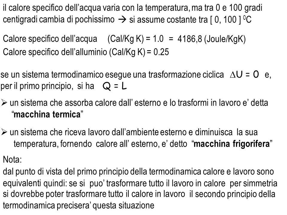 si dovrebbe poter trasformare tutto il calore in lavoro se un sistema termodinamico esegue una trasformazione ciclica U = 0 e, per il primo principio,