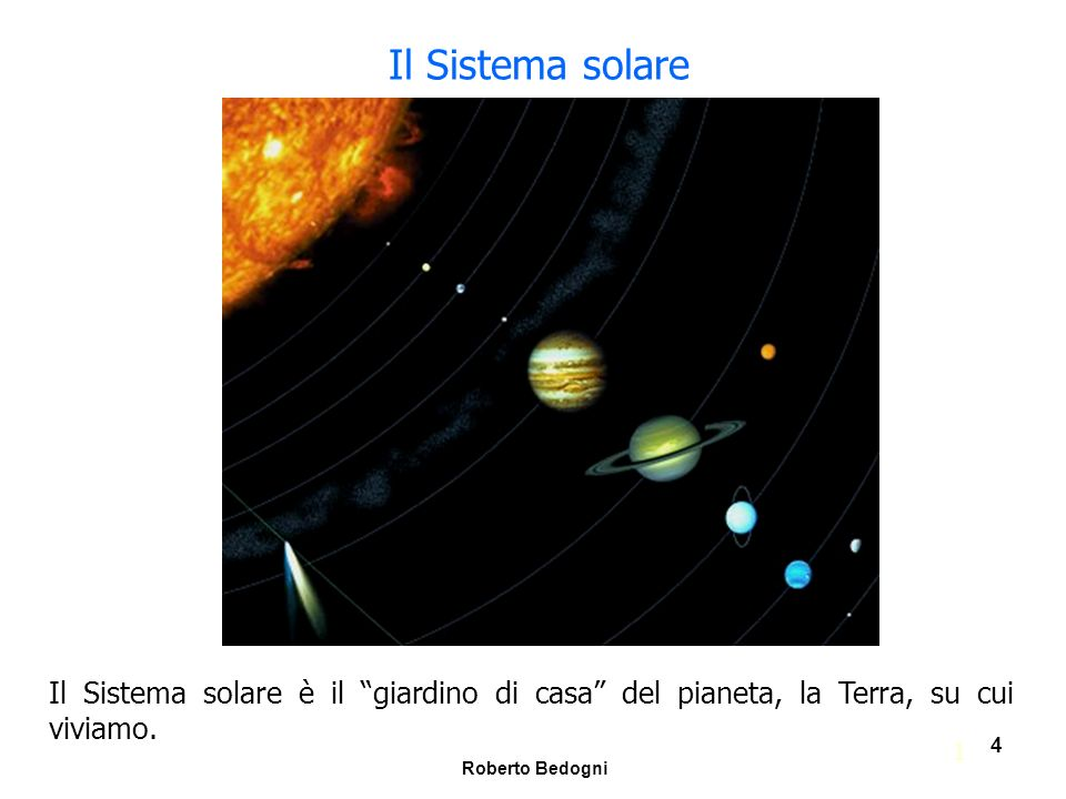 Roberto Bedogni 65 Insolazione e temperatura superficiale dei pianeti rispetto alla Terra F Luminosità solare sul Pianeta in watt/m 2 T P Temperatura superficiale del pianeta senza atmosfera o C Mercurio8945+161 Venere2624-20 Terra1366-25 Marte588-63 Giove50-171 Saturno15-196 Urano3.7-219 Nettuno1.5-228 Plutone??