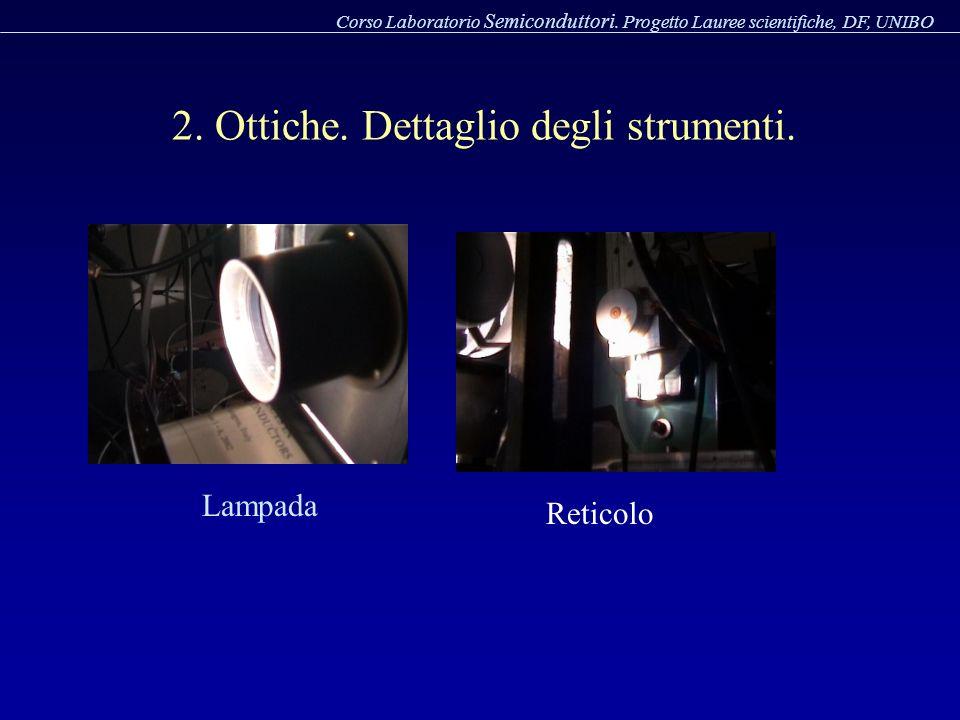2. Ottiche. Dettaglio degli strumenti. Corso Laboratorio Semiconduttori. Progetto Lauree scientifiche, DF, UNIBO Reticolo Lampada