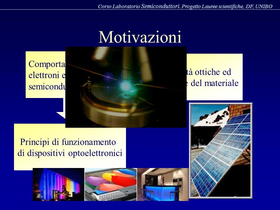 Motivazioni Corso Laboratorio Semiconduttori. Progetto Lauree scientifiche, DF, UNIBO Comportamento di elettroni e fotoni in semiconduttori Proprietà