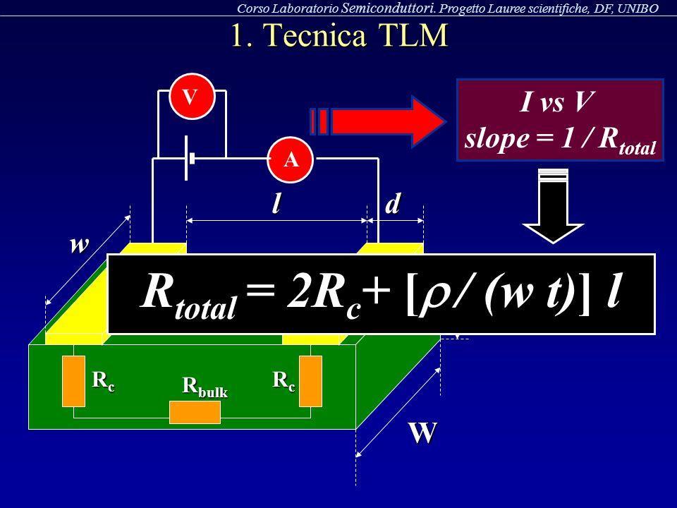 R bulk RcRcRcRc RcRcRcRc W t ld w R total = 2R c + [ / (w t)] l A V I vs V slope = 1 / R total 1. Tecnica TLM Corso Laboratorio Semiconduttori. Proget